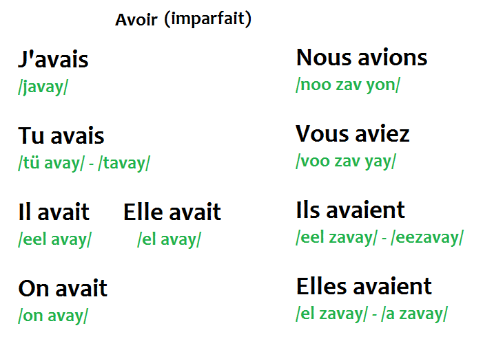 essayer imparfait conjugation Learn french conjugate and translate over 4000 french and english verbs.
